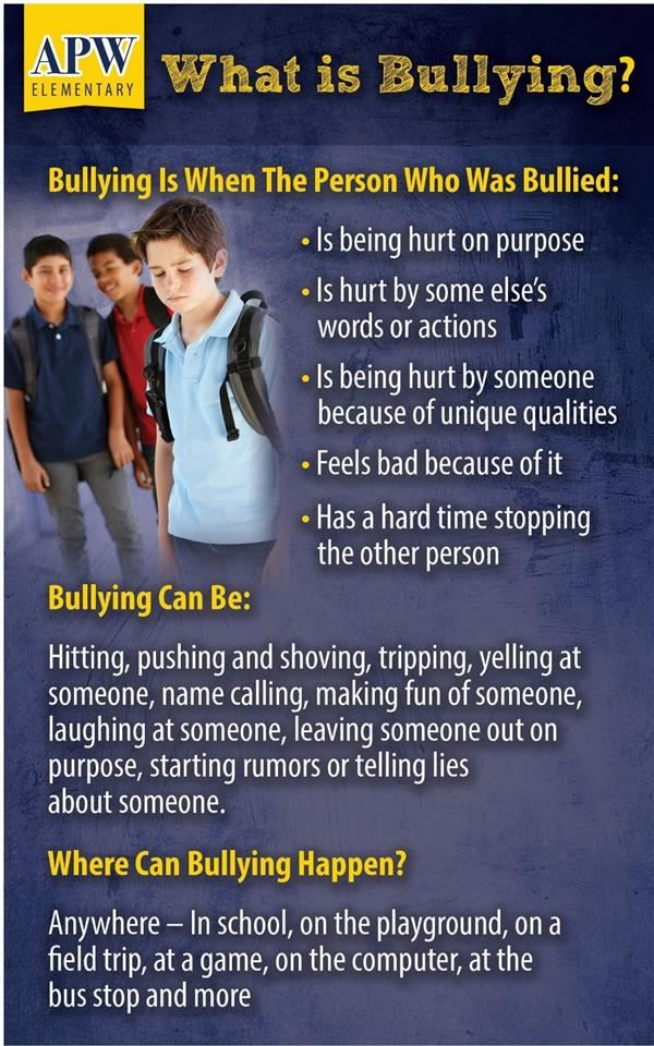 what is bullying poster